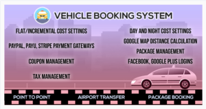 Exceeding benefits of booking online reservations