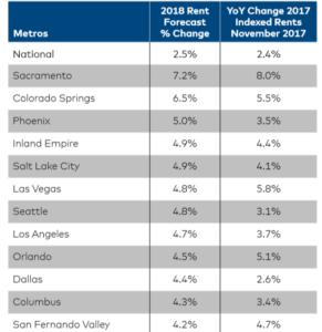 Santa Cruz, CA Market Report – An Introduction